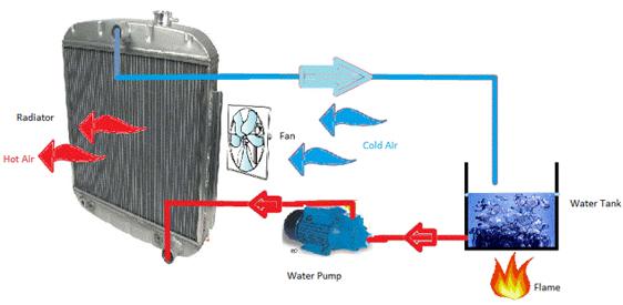 How Does a Heat Pump Work? - Baumann & DeGroot Heating & Cooling